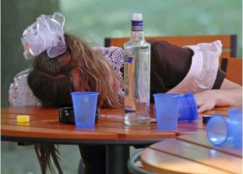 Подростковый алкоголизм и наркомания — проблемы современности
