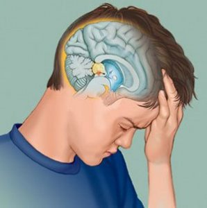 Диагностика аденомы гипофиза